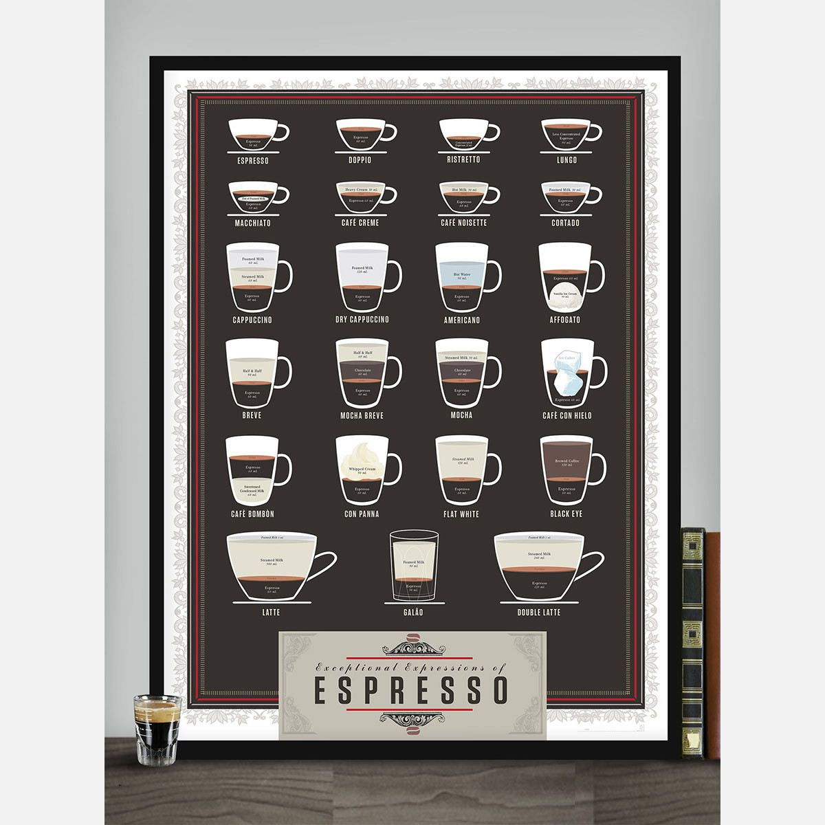 expressions-of-espresso-poster