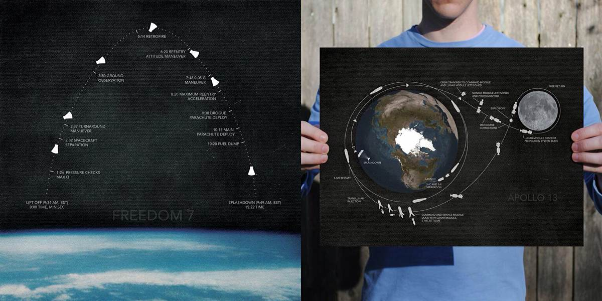 "City Prints' ""space mission"" maps. ($49–$229, depending on size and frame)"