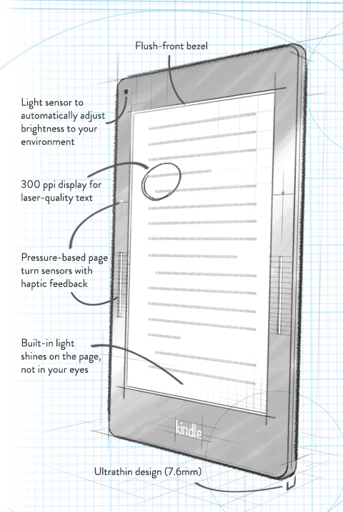 Kindle Voyage features