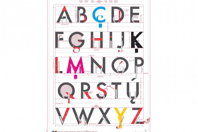 The Alphabet of Typography poster from Pop Chart Lab. (from $29)