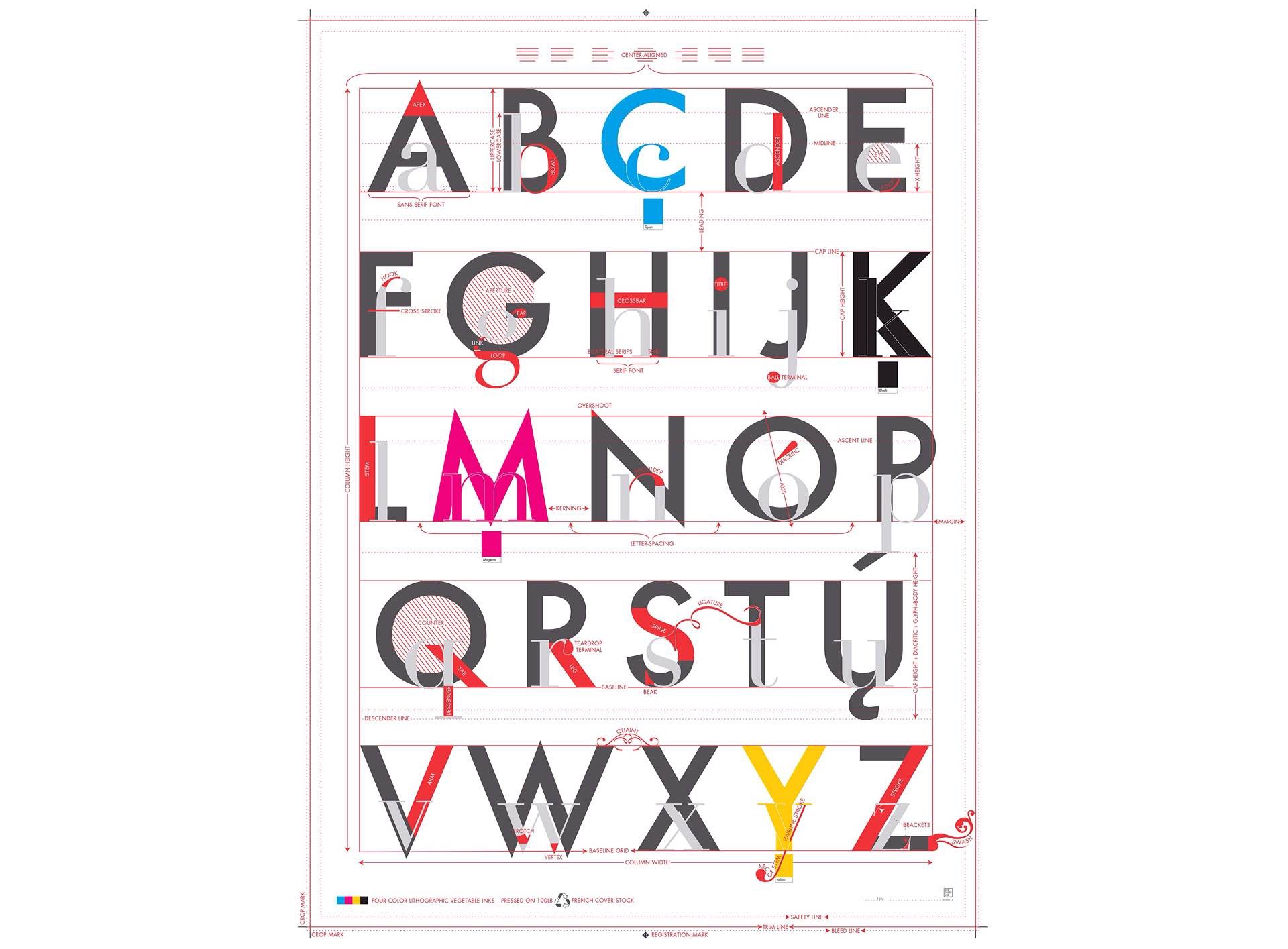 Poster design tools - The Alphabet Of Typography Poster From Pop Chart Lab From 29