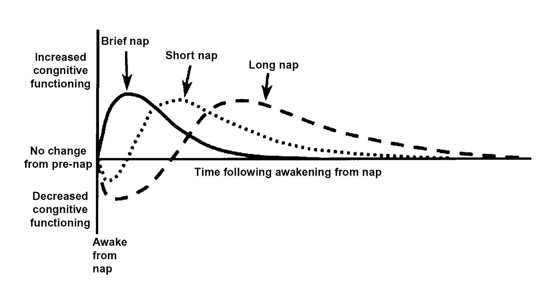 Graph: Nicolo Lovato and Leon Lack, 2010