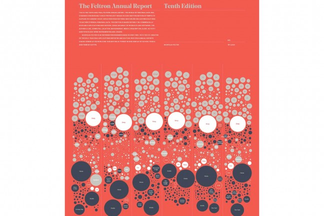 2014-feltron-annual-report