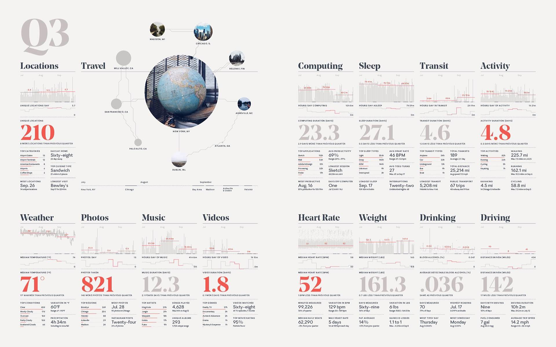 2014-feltron-annual-report-2