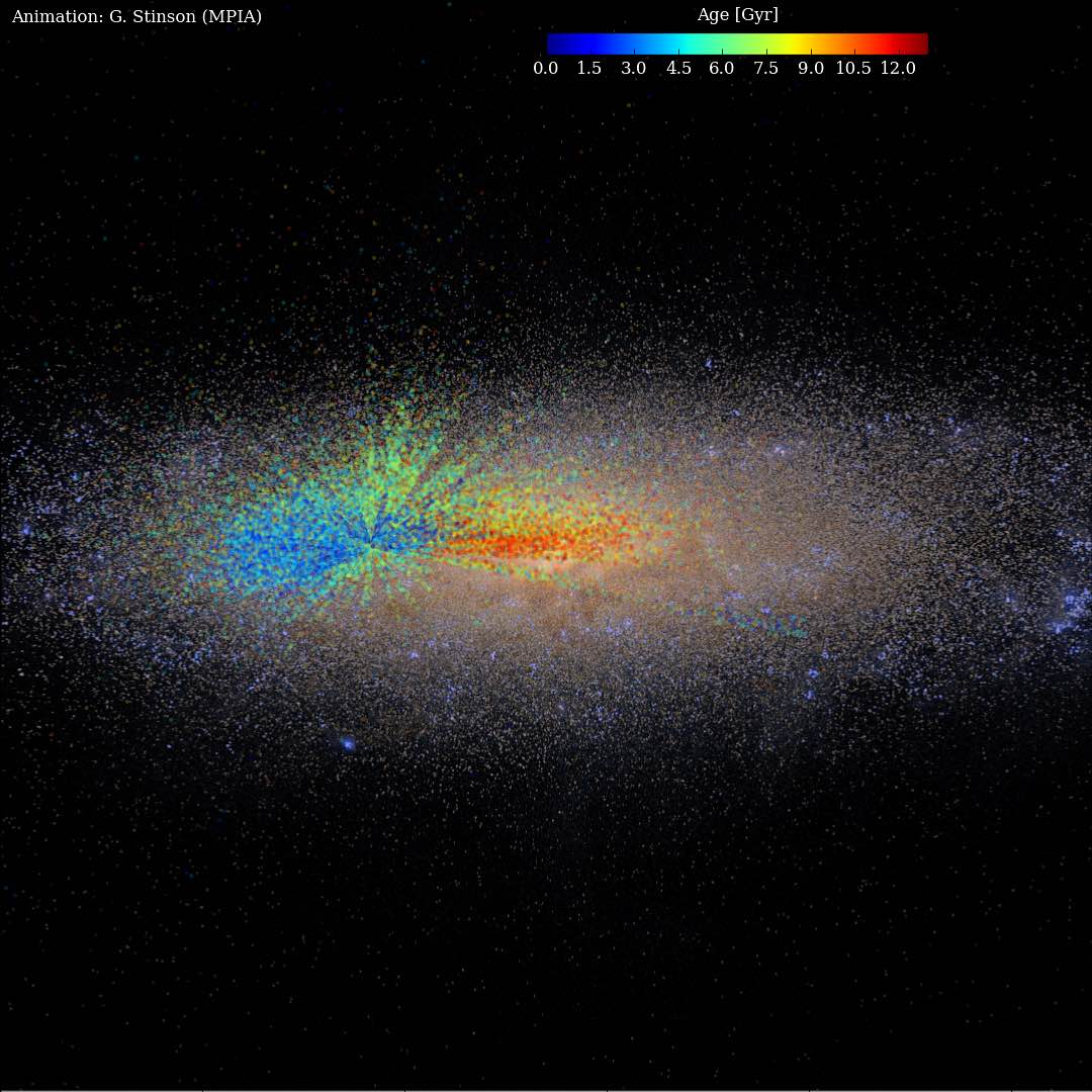 Image: [Melissa Ness/Gregory Stinson/Max Planck Institute for Astronomy](http://www.mpia.de/news/science/2016-01-milky-way-agemap)