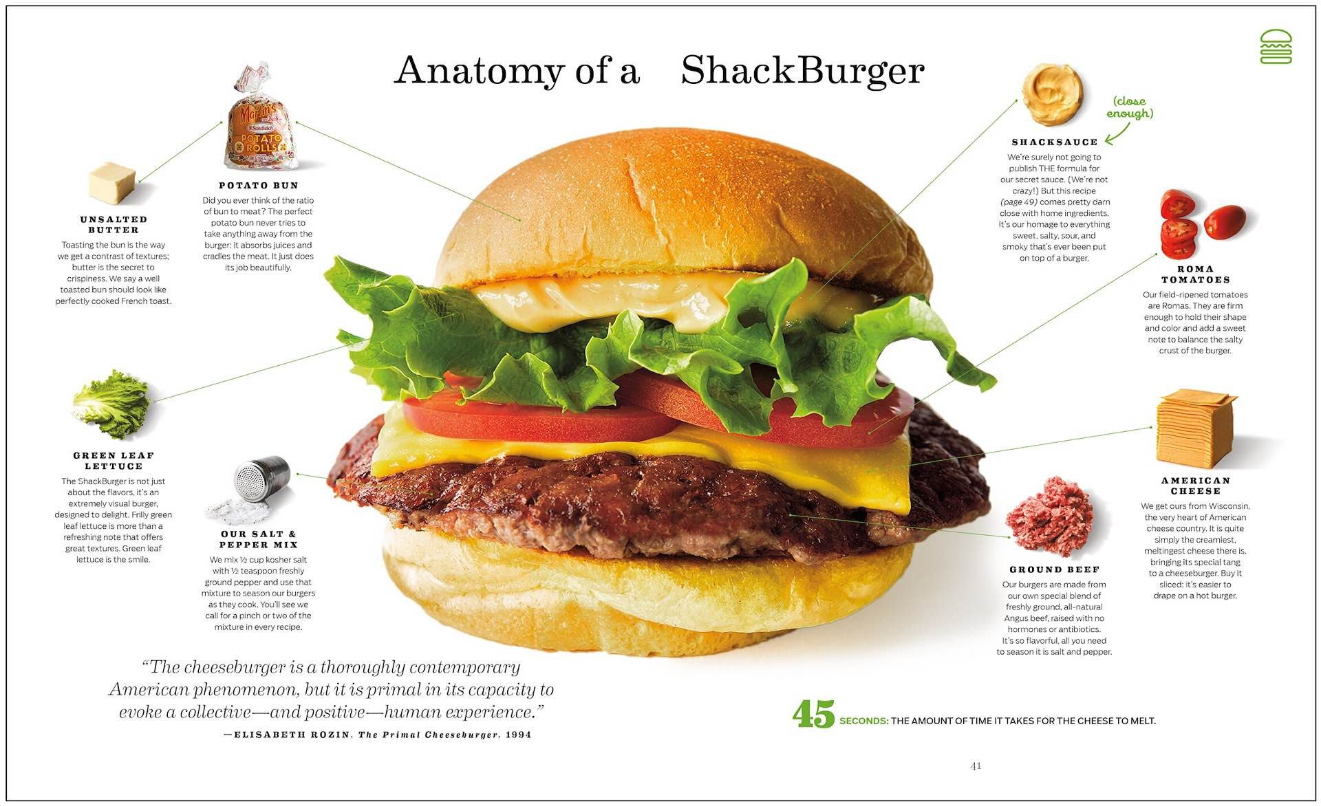 shake-shack-recipes-and-stories-cookbook-shackburger
