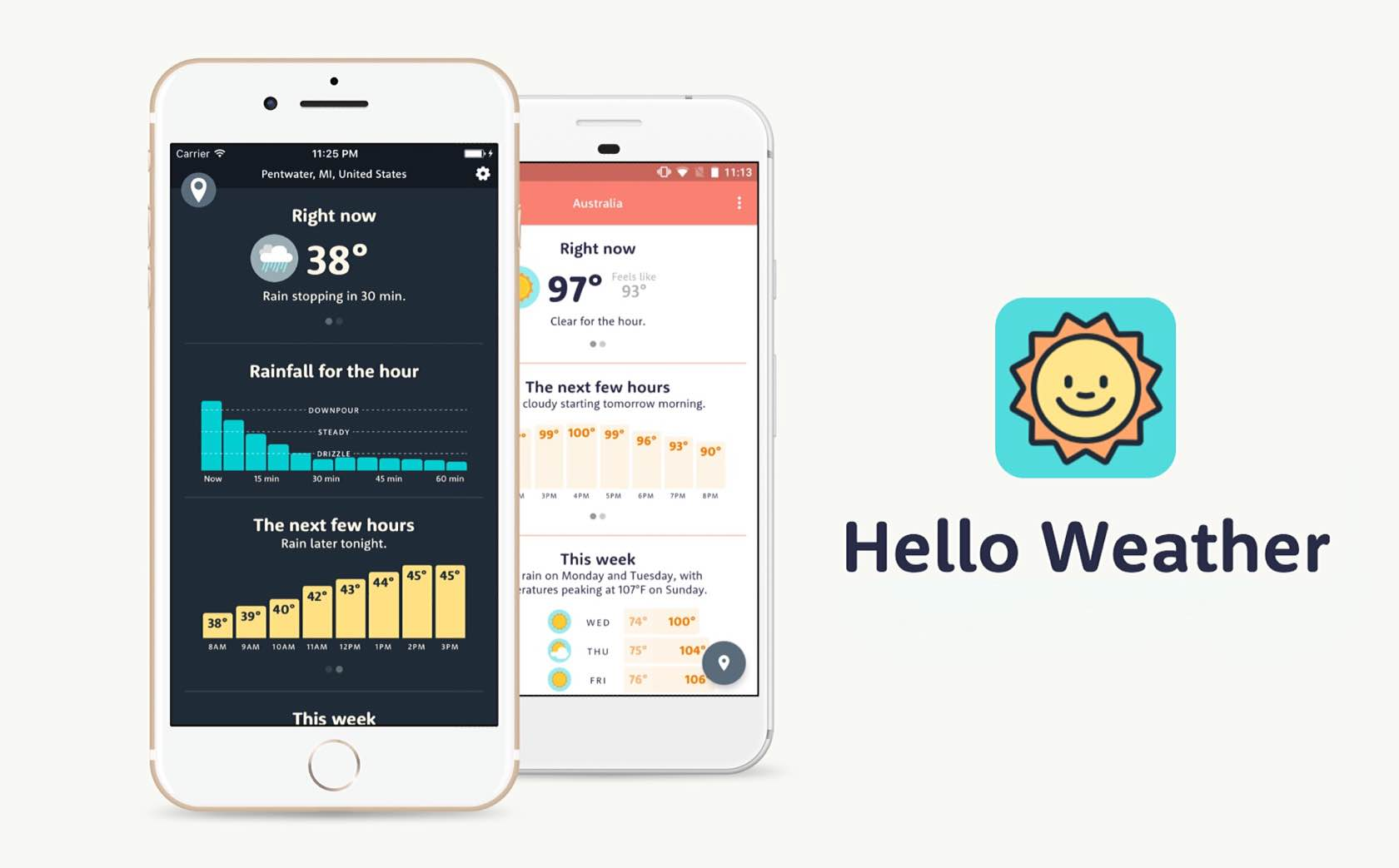 hello-weather-for-ios