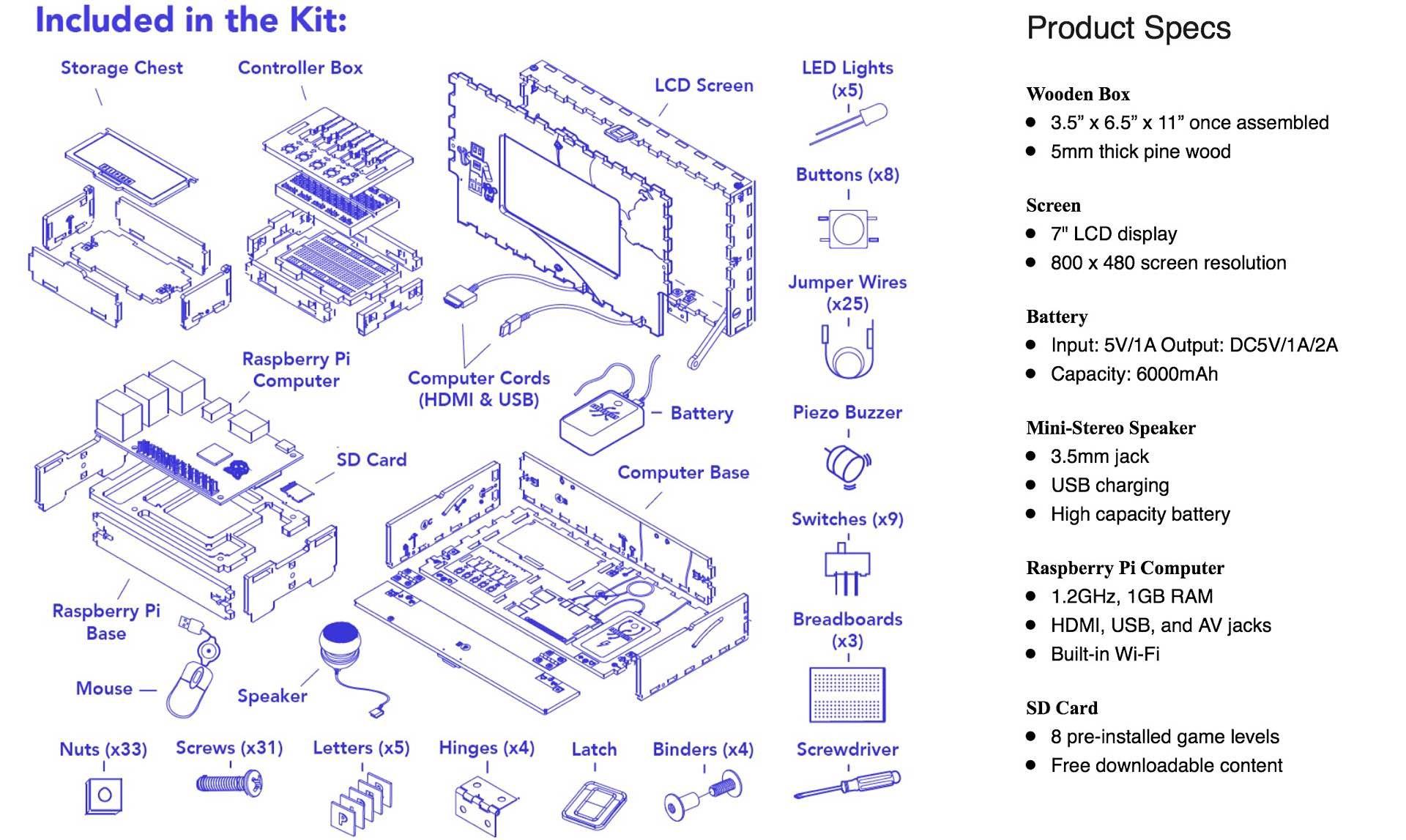piper-computer-kit-2