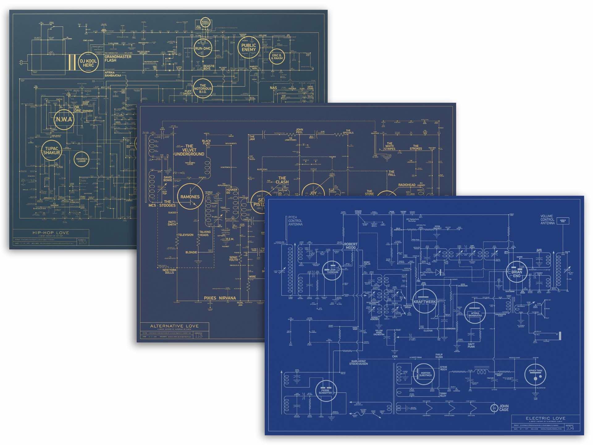 dorothy-music-history-blueprints