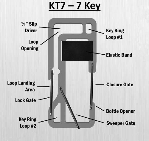 gear-infusion-key-titan-carabiners-anatomy