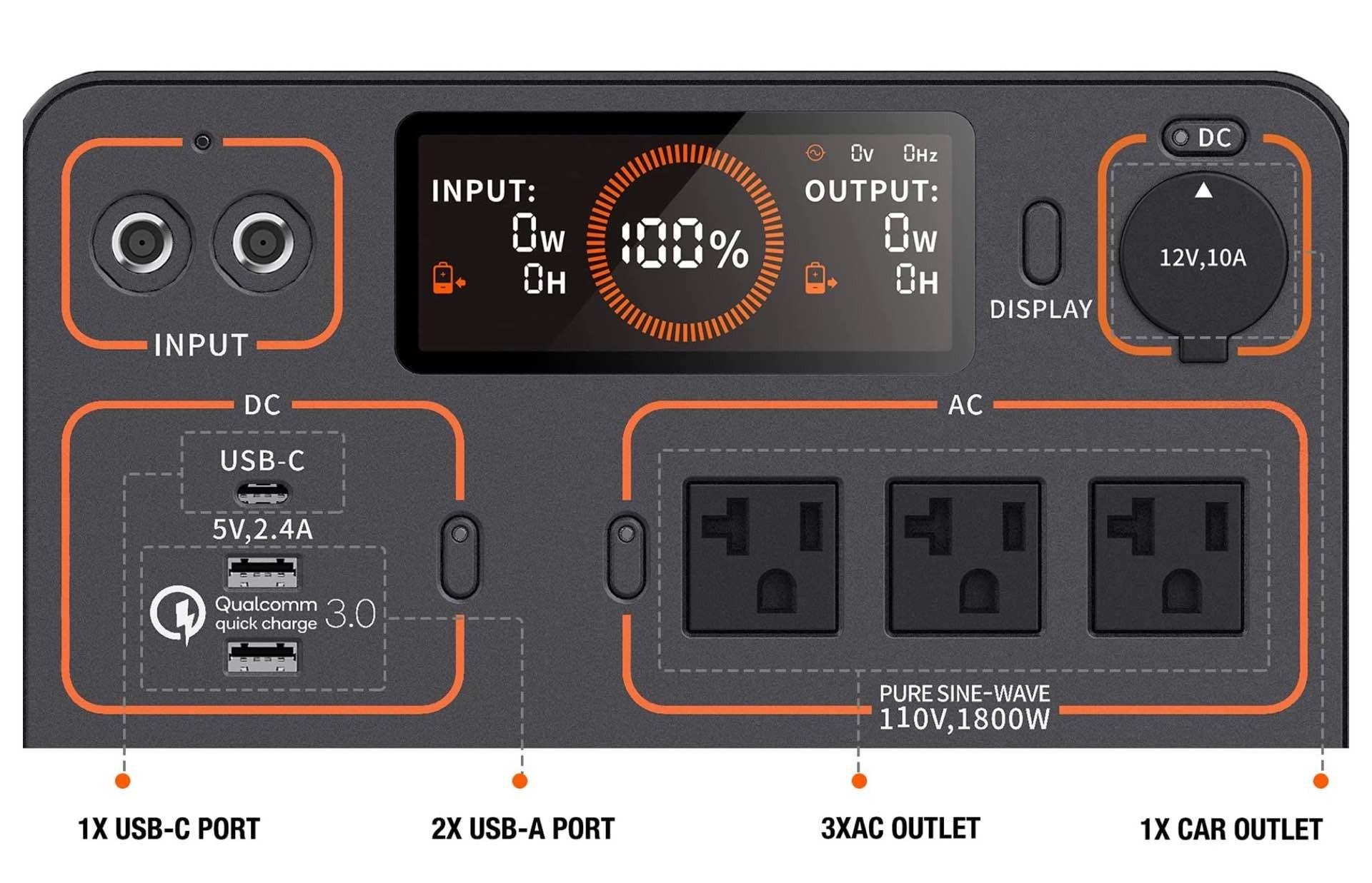 jackery-explorer-1500-portable-power-station-solar-generator-front-panel